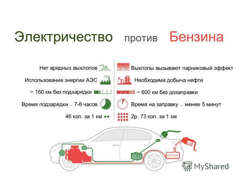 Новости » лучшие производители детских электромобилей в китае: топ 10 2021 года
