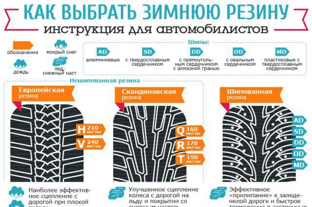 Как выбрать летнюю резину