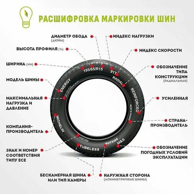 Обозначения на шинах: способы расшифровки маркировки