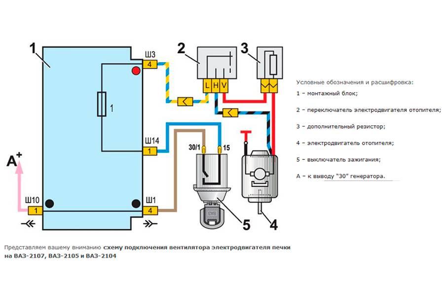 Что такое резистор и зачем он нужен