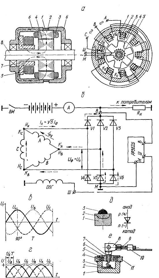 Автомобильный генератор – «электрик» вашего транспорта
