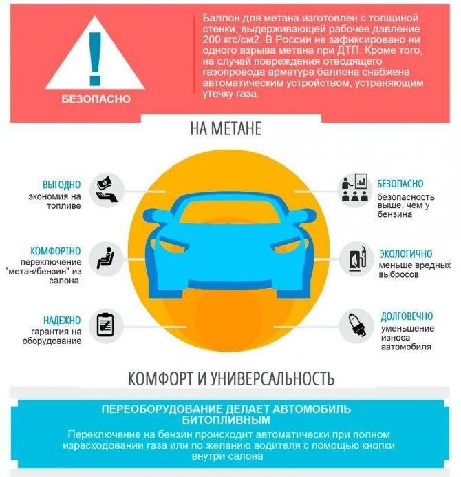 Какой газ лучше заправлять в авто, метан или пропан