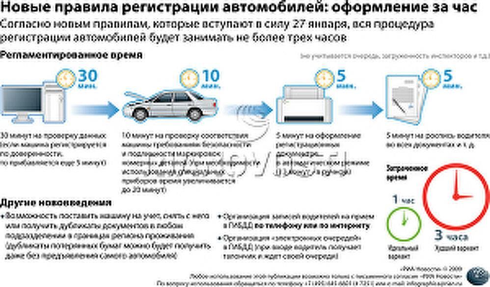 Выкуп страховых дел при дорожно-транспортном происшествии