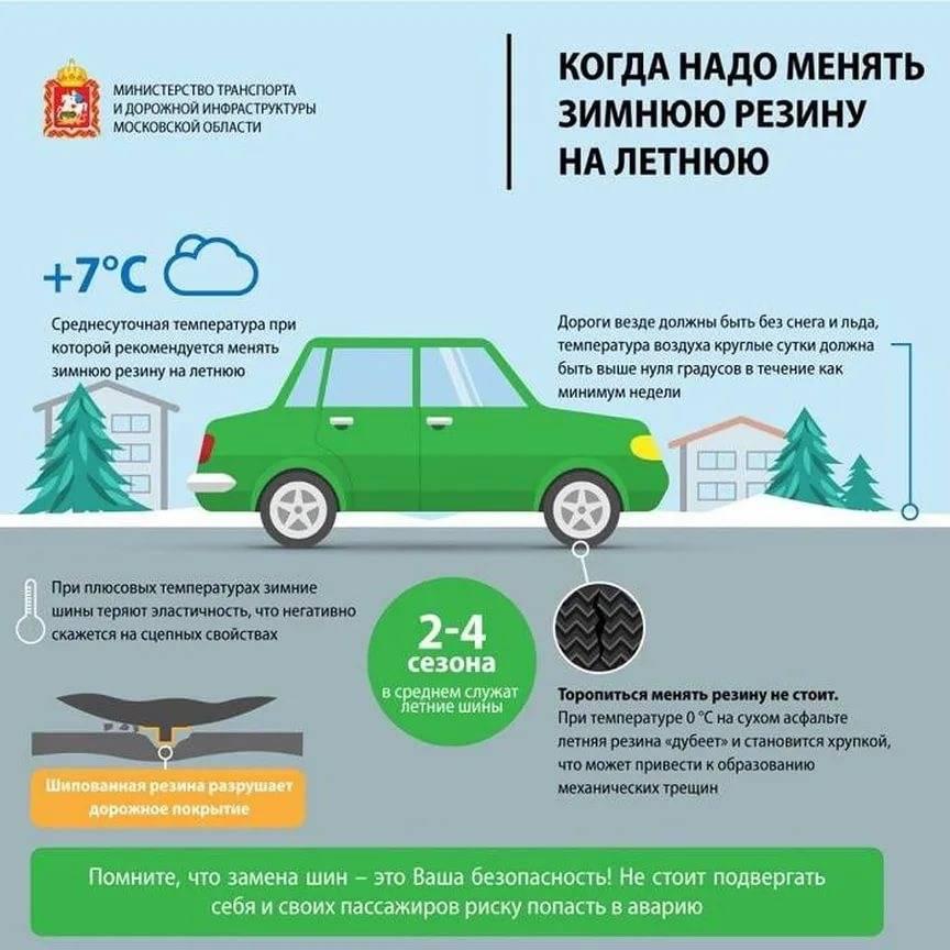 Когда менять зимнюю резину на летнюю 2021 году: закон, штрафы и нюансы | помощь водителям в 2021 и 2022 году