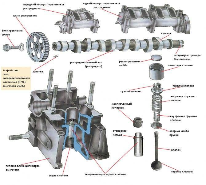 Двигатели lada granta fl: особенности и недостатки