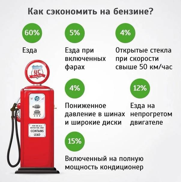 Электромобиль— не панацея: как изменится рынок топлива в будущем | рбк тренды