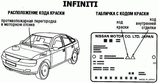Автомобили с оцинкованным кузовом список 2021