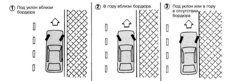 Акпп парковка: как правильно парковаться на автомате начинающим