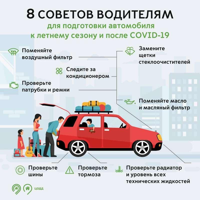 Десять вещей, которые должен знать каждый начинающий водитель