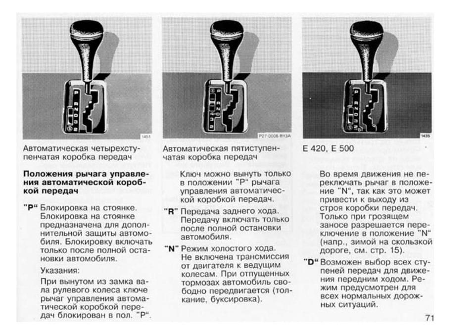 Робот против автомата. плюсы и минусы коробок передач