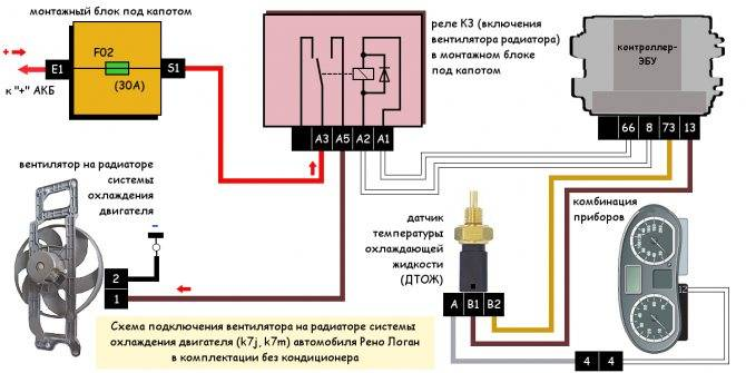 Устройство и применение резистора в электрической цепи