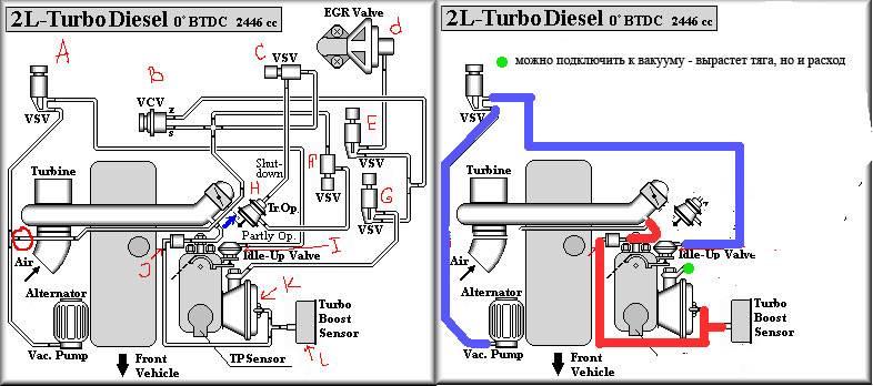 Как правильно отключать egr для дизельного автомобиля