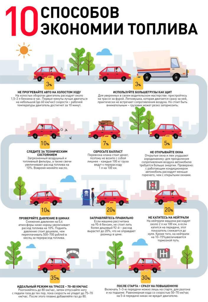 Что такое эко-режим в автомобиле и как им пользоваться