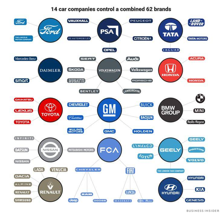 Английские марки автомобилей