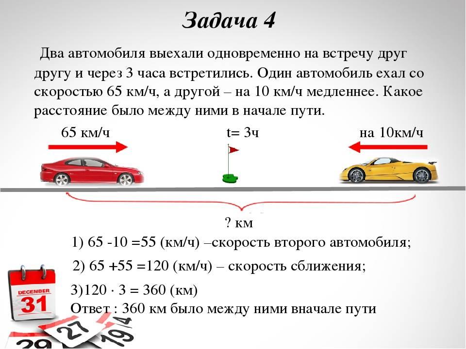 Как скручивают пробег у подержанных автомобилей