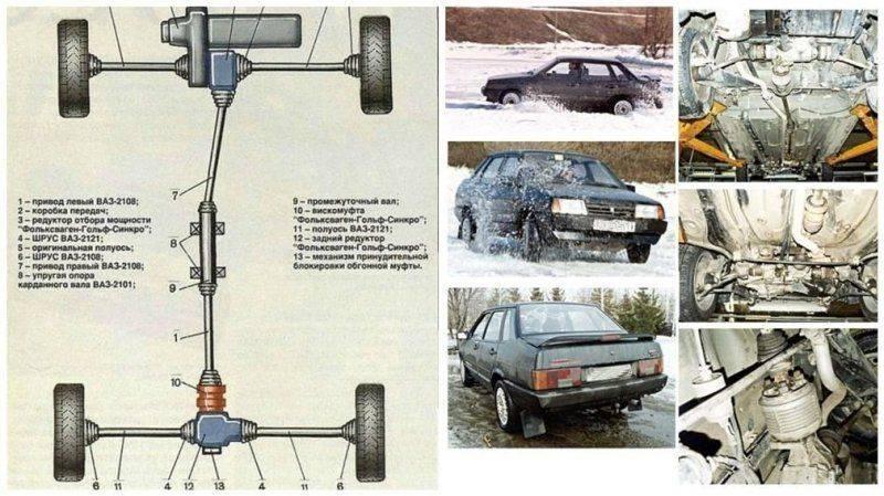 Ваз полный привод с завода - автомобильный журнал | авто sk-nk - ремонт иномарок и отечественных автомобилей