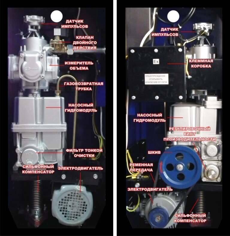Гост р 58927-2020 колонки топливораздаточные. общие технические условия