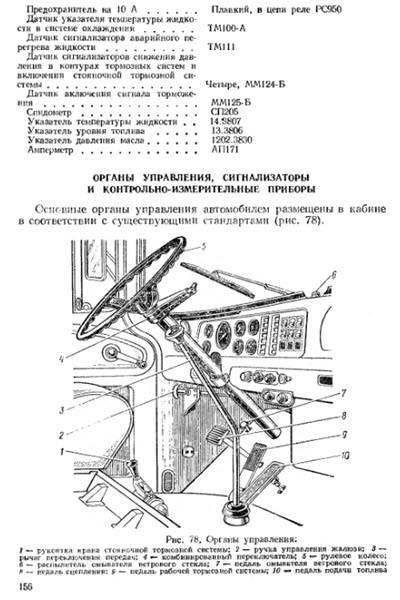 Устройство и принцип работы автомобиля зил-130 (стр. 1 из 13)