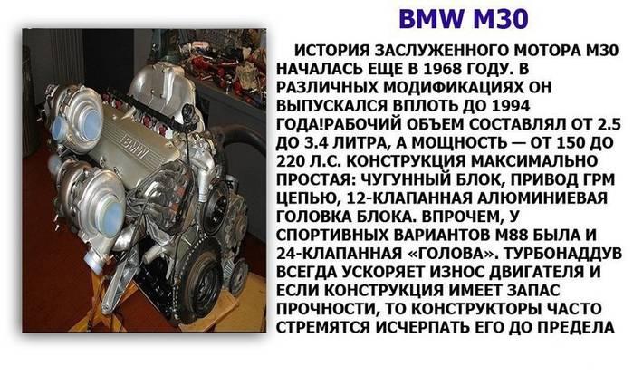 Лучшие двигатели-миллионники: список, рекомендации