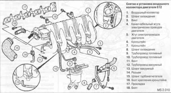 Давление турбонаддува дизельного двигателя