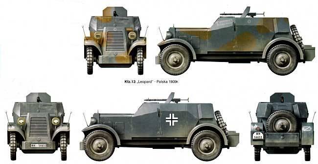 Легкий разведывательный бронеавтомобиль