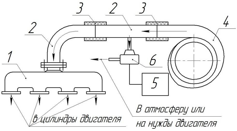 Российские ученые придумали, как улучшить свойства стали в 100 раз - hi-news.ru