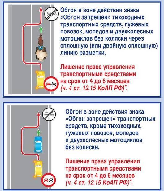 Знак обгон запрещен в 2019 году - опасный поворот, временный, штраф, зона действия, как выглядит, на желтом фоне, в населенном пункте, правила установки