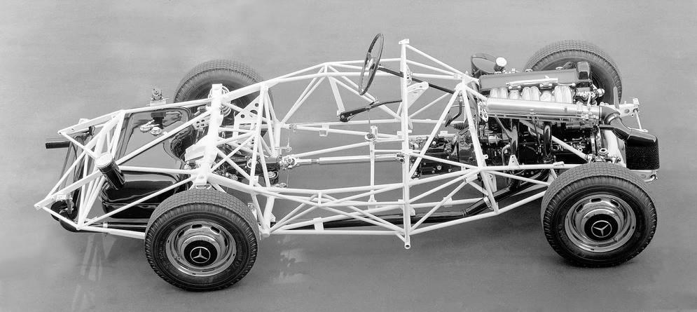 Рама автомобиля и все,что нужно о ней знать. в чем прелесть рамных автомобилей и какими они бывают что такое рамный автомобиль