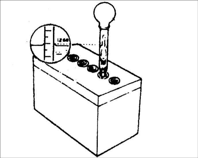 Как проверить плотность аккумулятора: какая она должна быть в норме (зимой и летом)