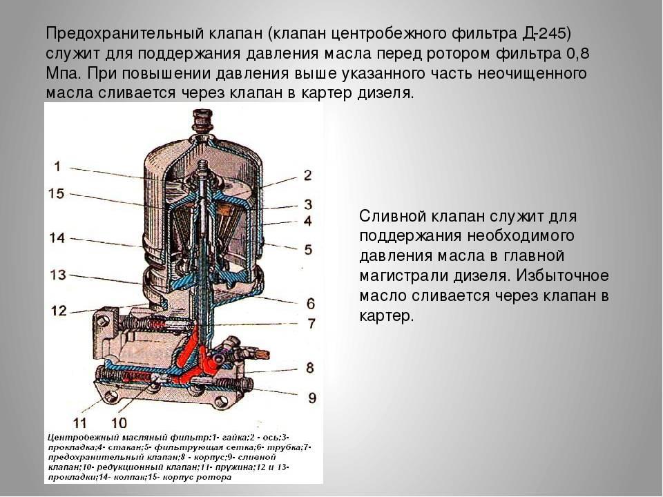 Низкое давление масла в двигателе, причины
