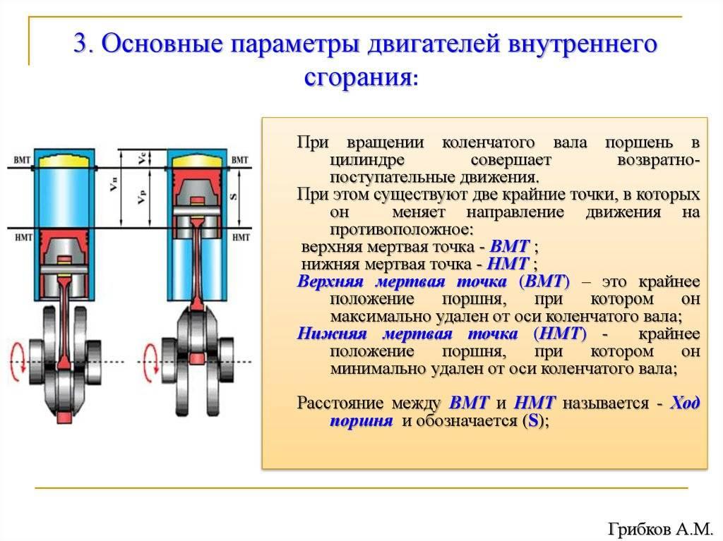 Чем отличается мотор от двигателя. что такое мотор? чем отличается атмосферный двигатель от турбированного