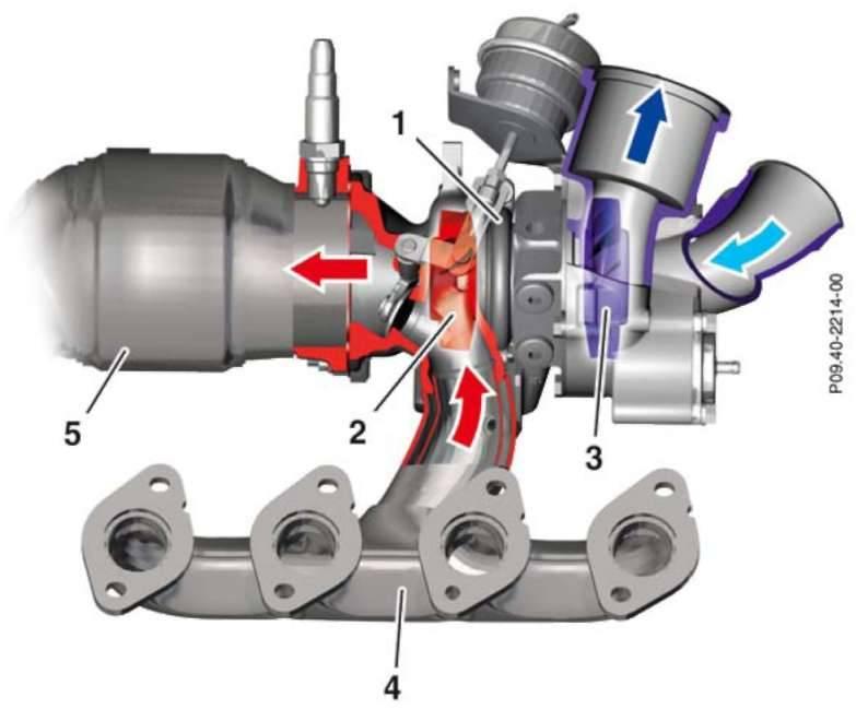 Как проверить турбину дизельного двигателя и избежать поломки? + видео » автоноватор