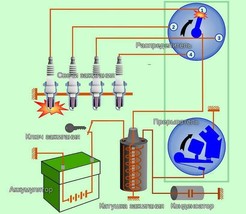Устройство бесконтактной системы зажигания