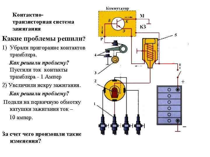 Принцип действия бесконтактной системы зажигания