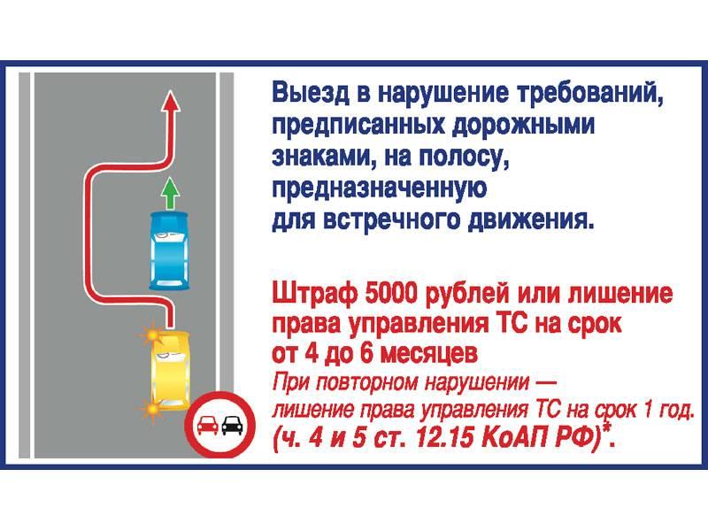 Запрещающие дорожные знаки 3.20-3.23