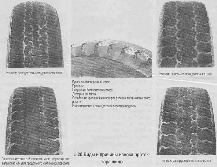 Какие существуют виды, причины и последствия износа шин