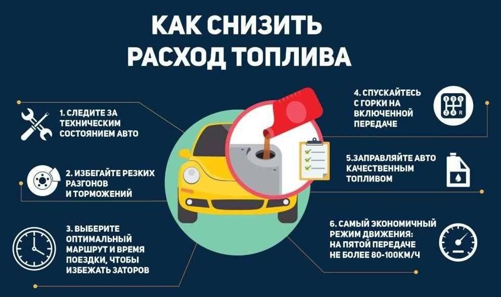 Эковождение: 7 способов сэкономить до 40% бензина, просто изменив стиль езды | informburo.kz