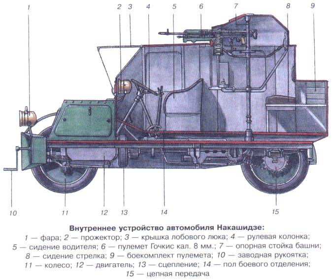 Михаил александрович накашидзе р. 1873 ум. 12 август 1906