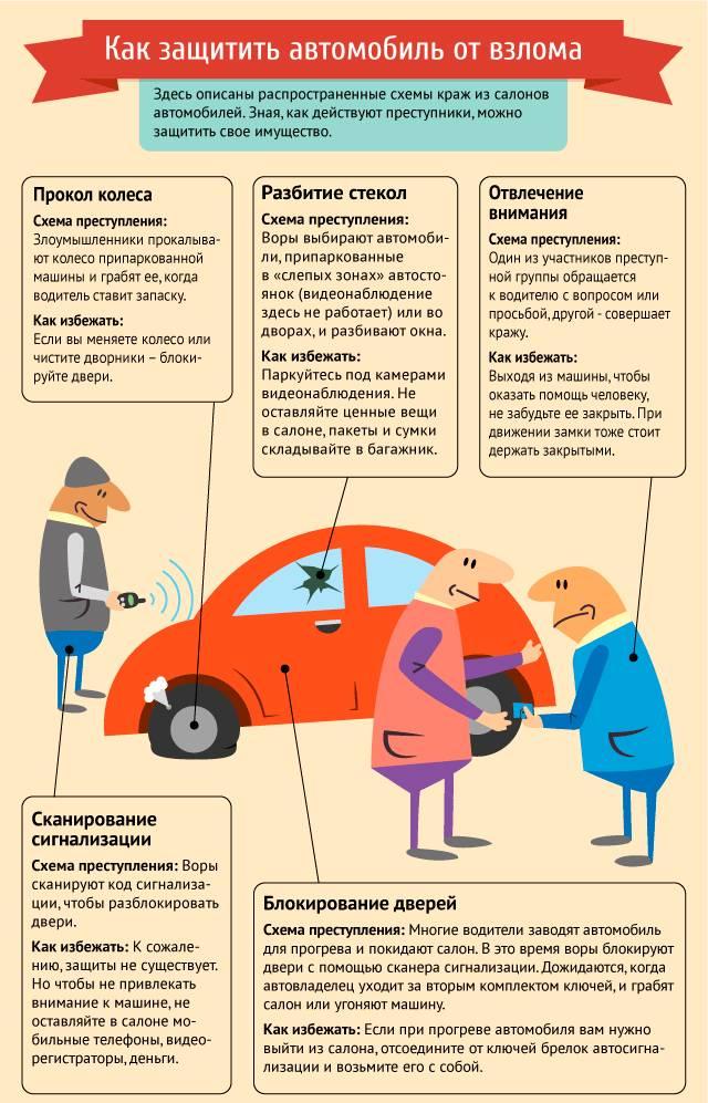 Средства защиты автомобиля от угона своими руками