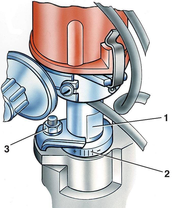 Признаки раннего или позднего зажигания на бензиновых и дизельных двигателях