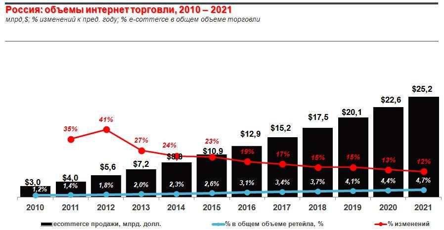 Год опасной жизни: что ждет авторынок в 2021-м
