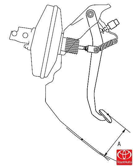 Педаль сцепления на ваз 2107 провалилась — причины почему проваливается