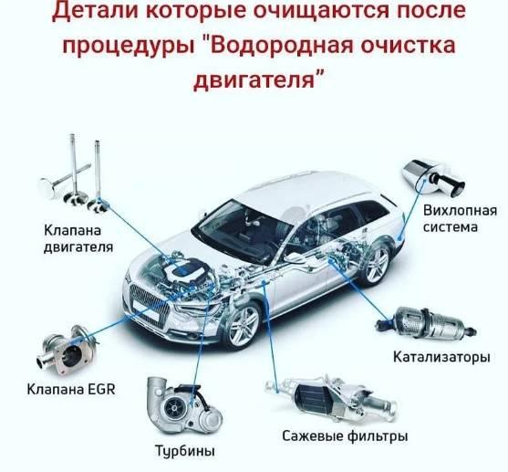 Раскоксовка двигателя водородом, все за и против водородинга, отзывы, плюсы и минусы процедуры - autotopik.ru