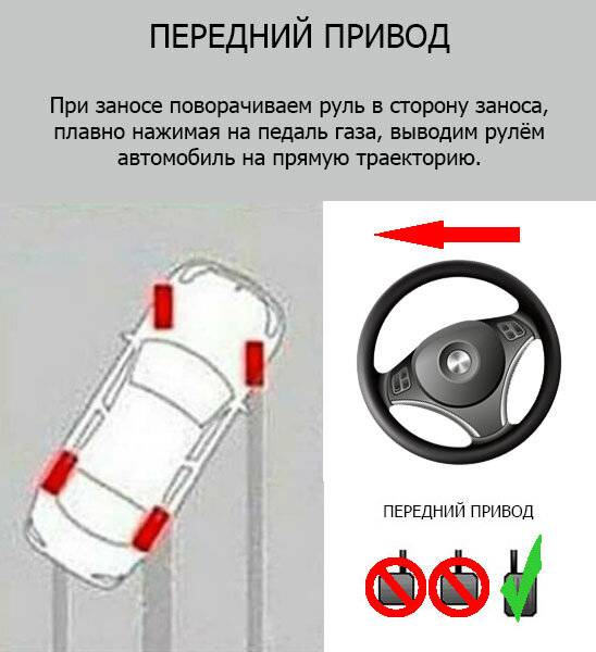 Почему машину уводит в сторону и как это устранить?