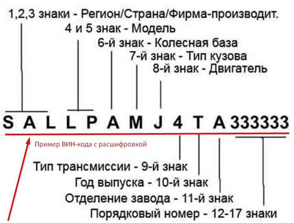 Чья сборка лучше?: как производят автомобили škoda в россии и чехии - тест-драйвы - афиша калининграда