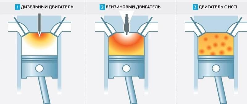 10 попыток создать вечный двигатель - hi-news.ru