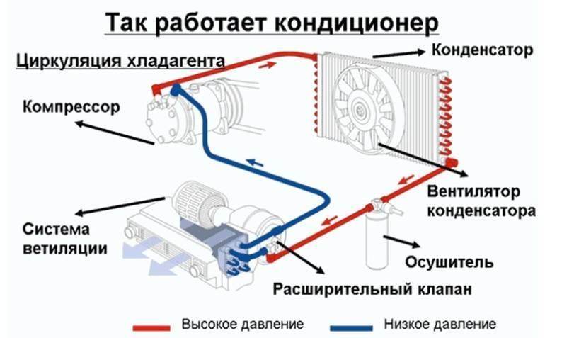 Замена помпы рено логан 1, 4-1, 6 8 клапанов, как проверить и когда менять