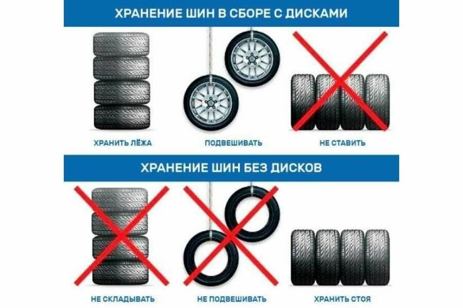 Как продлить срок службы автомобильных шин и когда нужно менять шины?