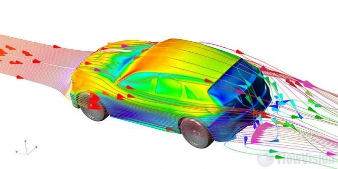 Аэродинамика автомобиля: советы по выбору аэродеталей