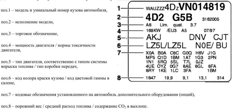Где производят skoda octavia для россии и других стран